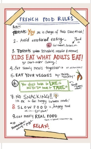 FrenchKids-Food-Rules-color-no-isbn
